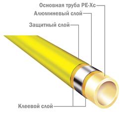 Металлополимерная труба для газа PE-XcAlPE