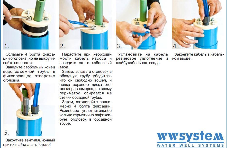 Как сделать оголовок для скважины своими руками